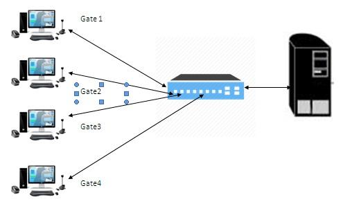 Visitor Management System & Software for, LAN Based, Web Based